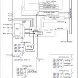 STM32 с нуля. ADC. Аналого-цифровой преобразователь.