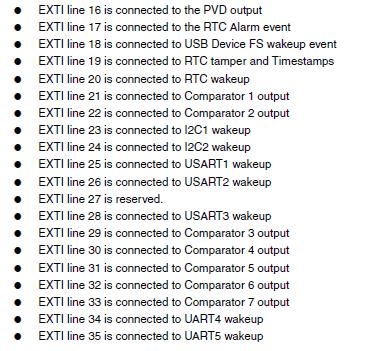 Список внешних прерываний