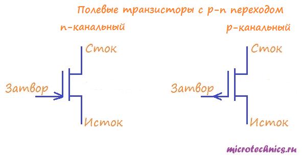 Полевые транзисторы с p-n переходом