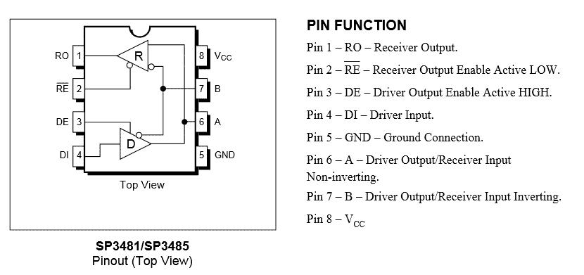 Микросхема SP3485