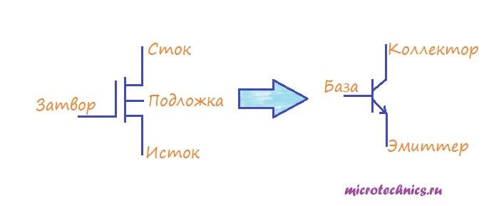 Обозначение полевого транзистора