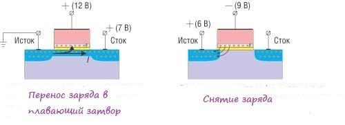 Транзистор в плавающим затвором