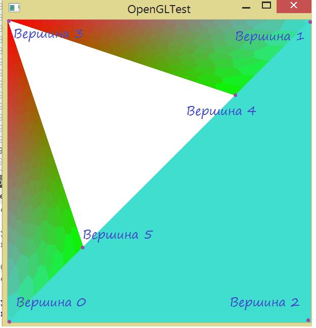 OpenGL, массив вершин