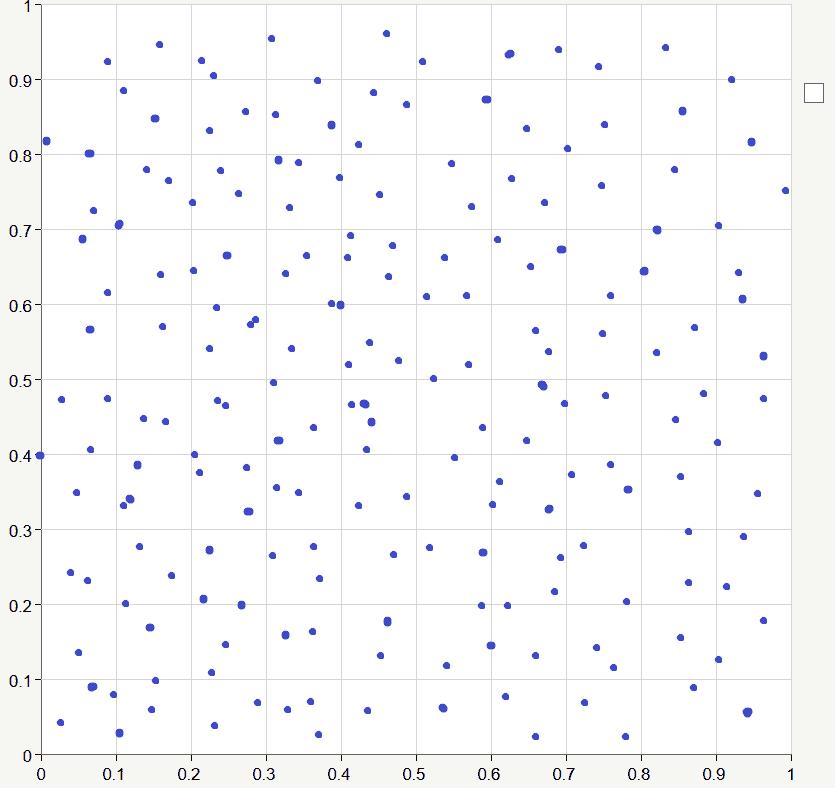 Данные для обучение сети Кохонена