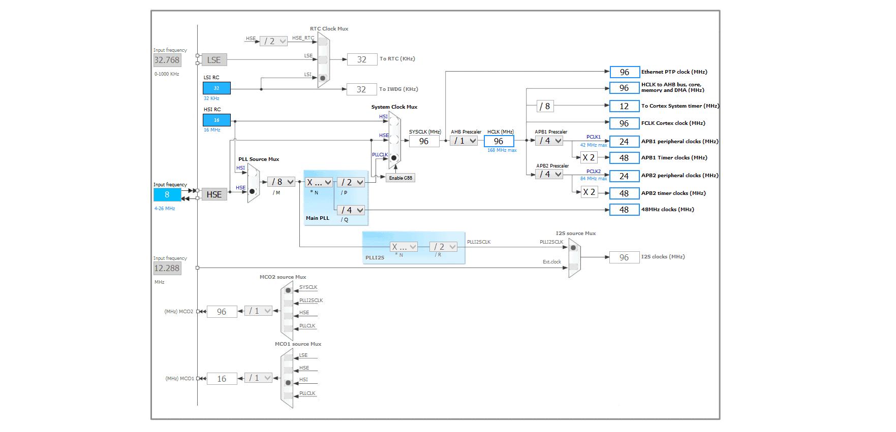 Тактирование в STM32