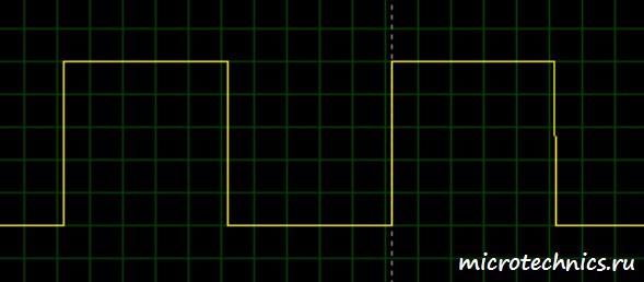 Прямоугольные импульсы на входе дифференцирующей цепи