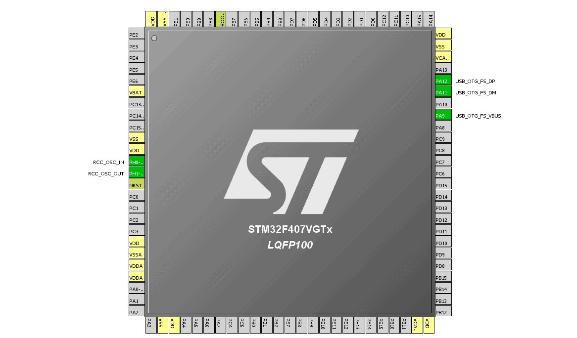 STM32Cube pinout