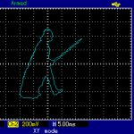 Рисуем изображение на экране осциллографа при помощи STM32.