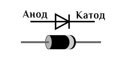 Полупроводниковый диод.