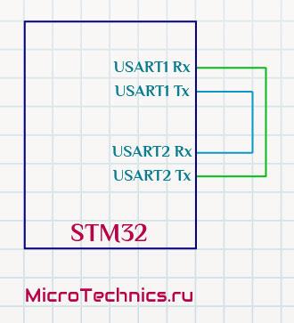 Схема для теста LIN.