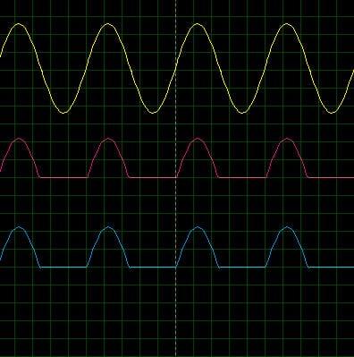 Пример осциллограммы для выпрямителя тока.
