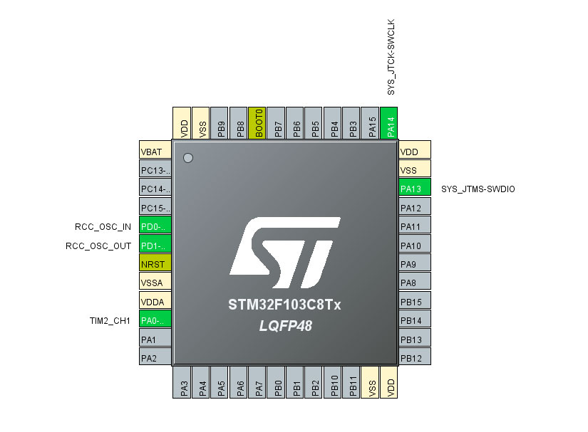 STM32CubeMx, вход для захвата сигнала.