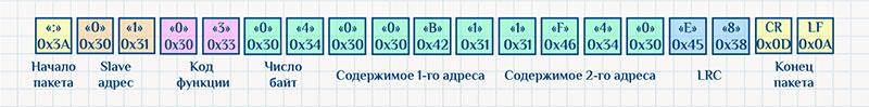 Протокол Modbus ASCII, команда чтения, пример ответа.