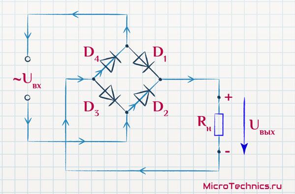 Принцип работы двухполупериодного выпрямителя