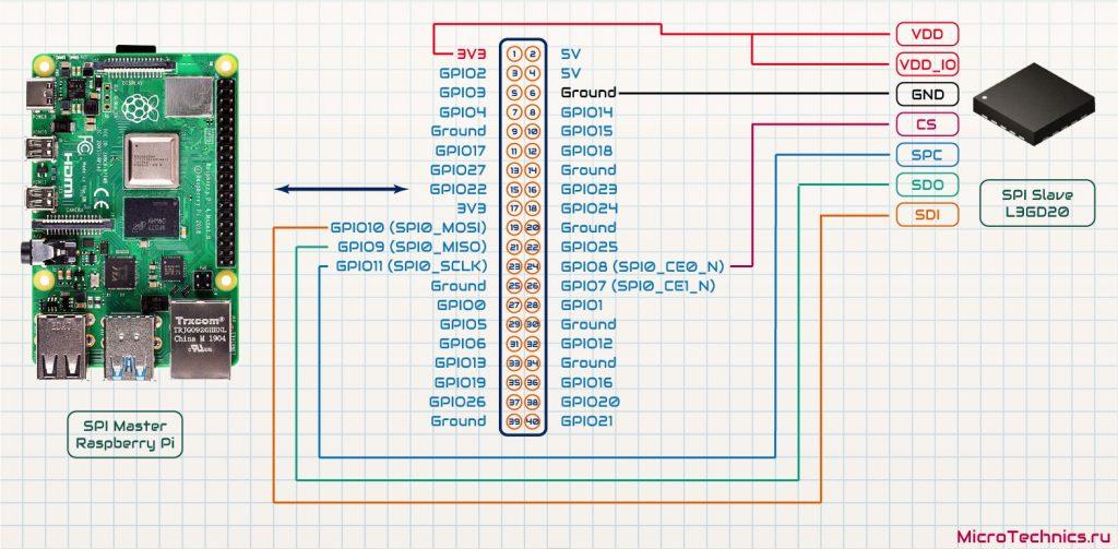 Подключение к Raspberry Pi по SPI