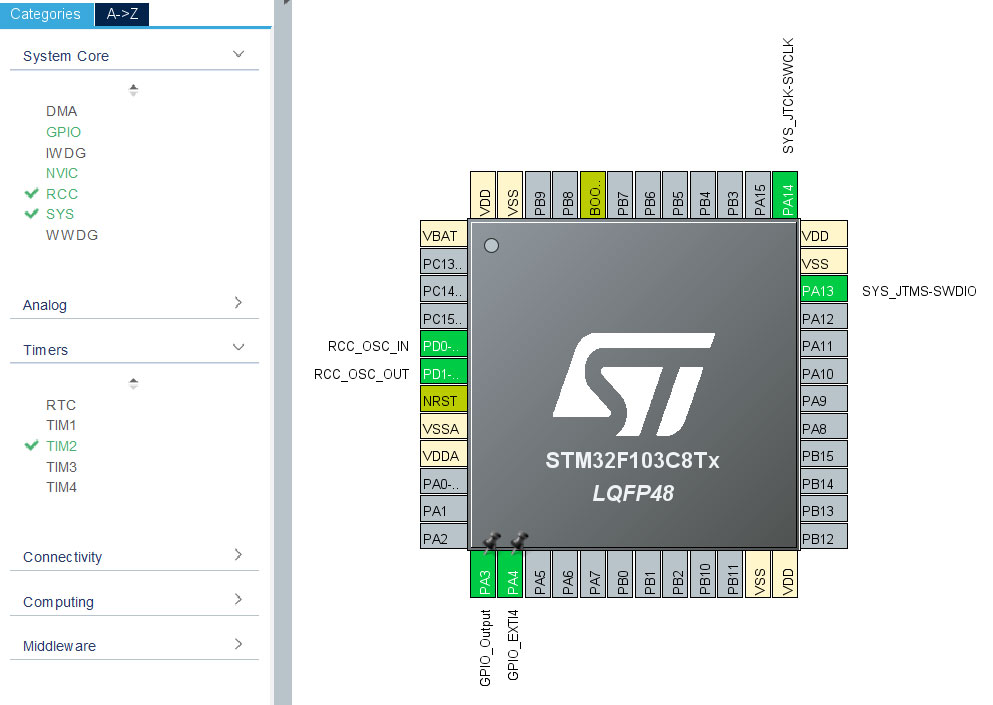 STM32CubeMx pinout