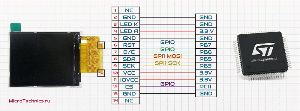 Подключение ST7735 к STM32