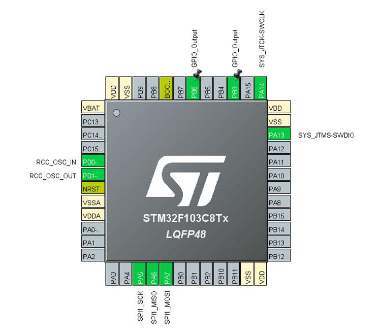 Настройка периферии в STM32CubeMx.