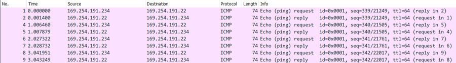 WireShark, прием ICMP пакетов