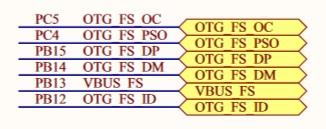 stm32f429 usb