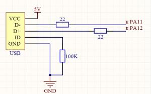 USB STM32